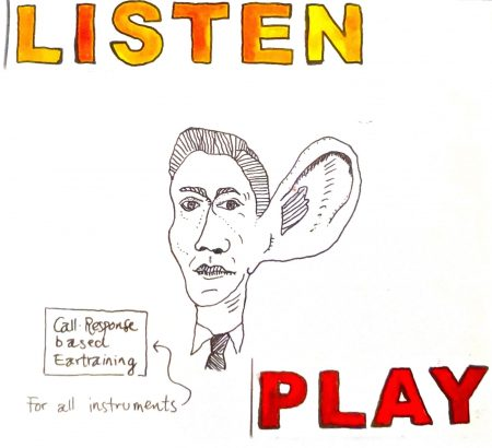Ear Training CD