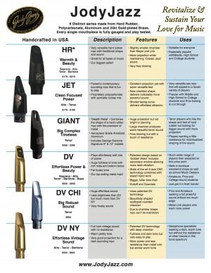 Product Range Overview JodyJazz Inc 2015